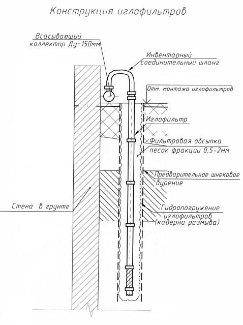 Конструкция иглофильтров. www.vosstanovlenie.org