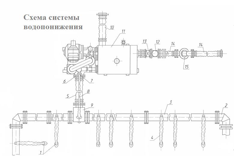Схема системы водопонижения