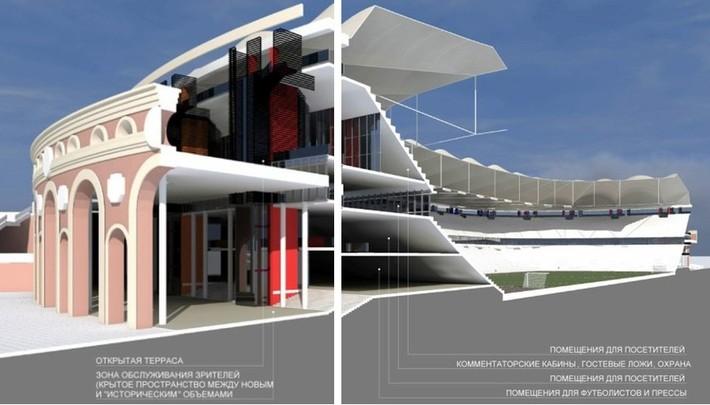 проект стадиона Динамо